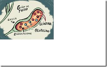 gluten-vital_marilda-fajardo